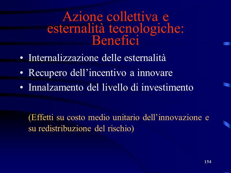 154 Azione collettiva e esternalità tecnologiche: Benefici Internalizzazione delle esternalità Recupero dellincentivo a innovare Innalzamento del live