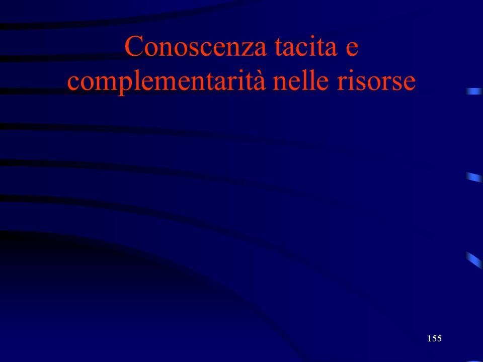 155 Conoscenza tacita e complementarità nelle risorse