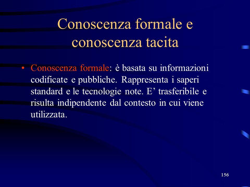 156 Conoscenza formale e conoscenza tacita Conoscenza formale: è basata su informazioni codificate e pubbliche. Rappresenta i saperi standard e le tec