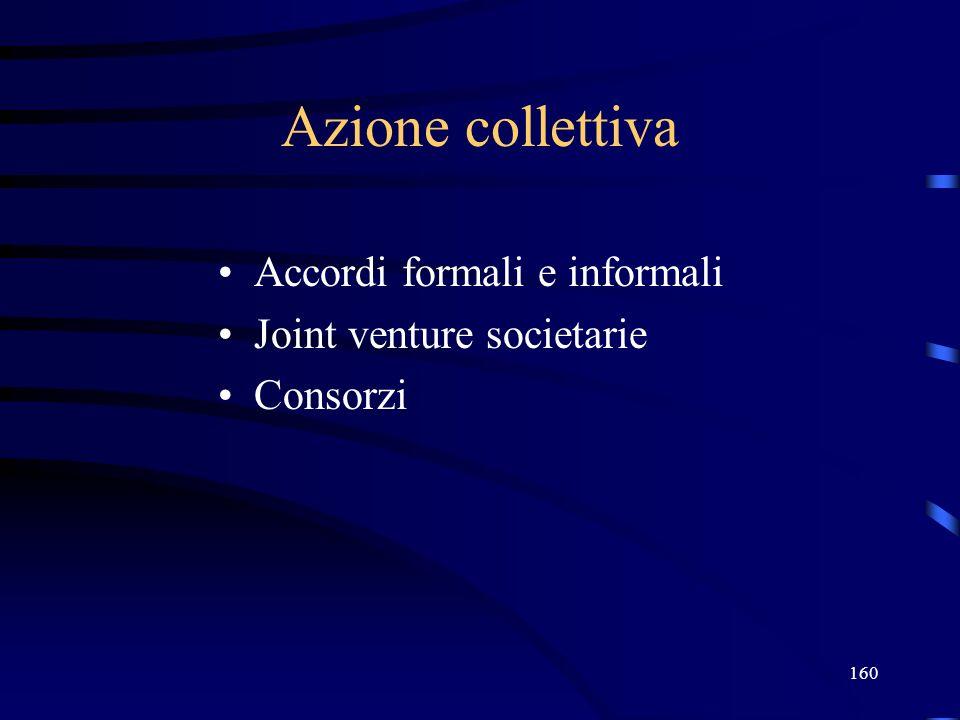 160 Azione collettiva Accordi formali e informali Joint venture societarie Consorzi