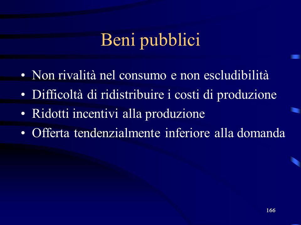 166 Beni pubblici Non rivalità nel consumo e non escludibilità Difficoltà di ridistribuire i costi di produzione Ridotti incentivi alla produzione Off