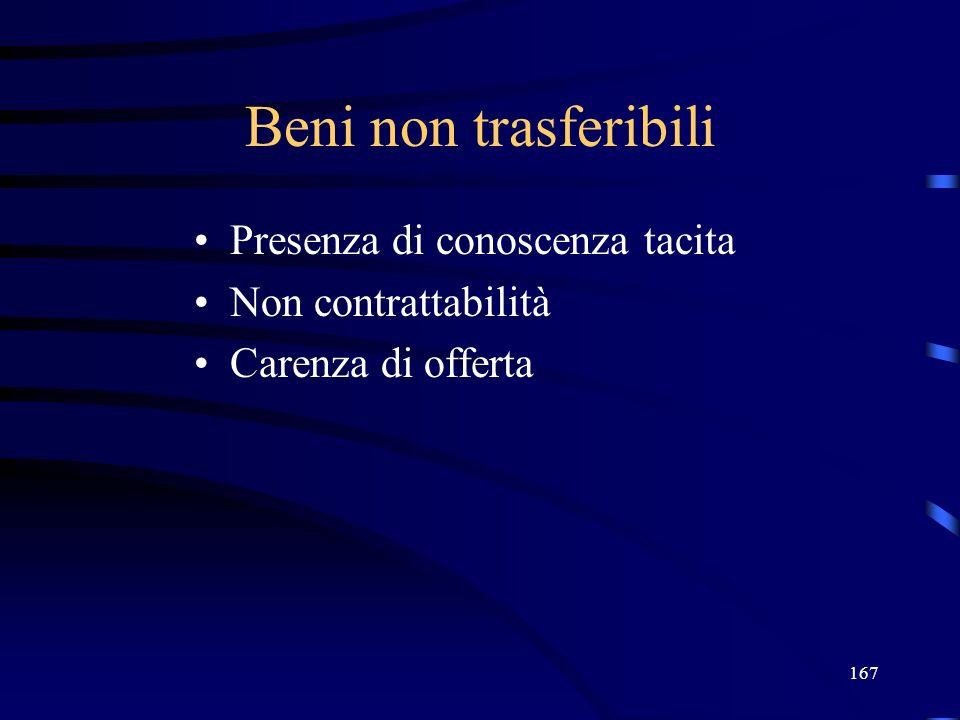 167 Beni non trasferibili Presenza di conoscenza tacita Non contrattabilità Carenza di offerta