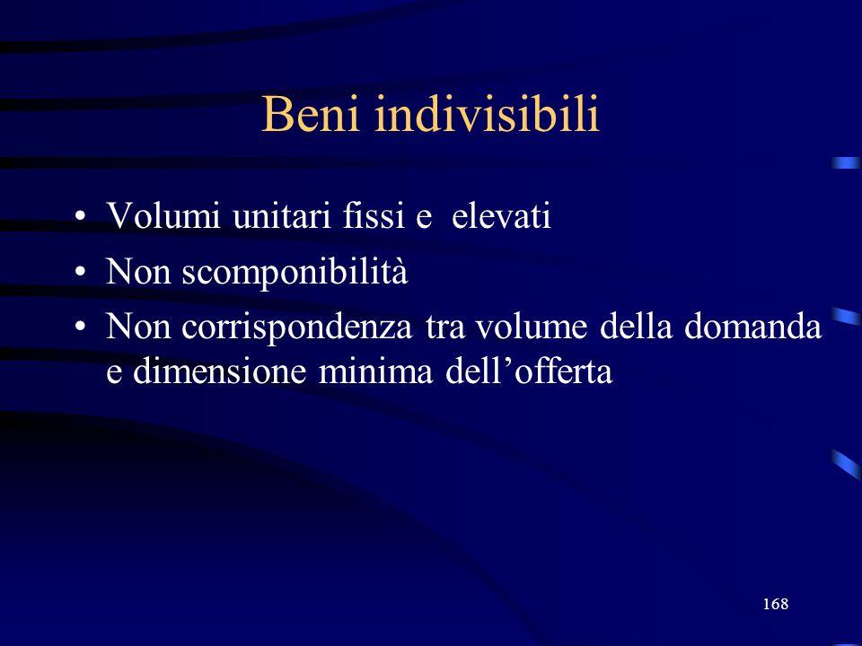 168 Beni indivisibili Volumi unitari fissi e elevati Non scomponibilità Non corrispondenza tra volume della domanda e dimensione minima dellofferta