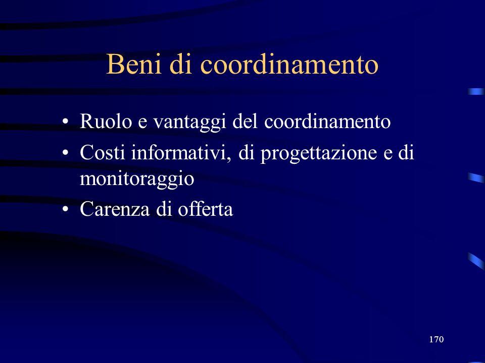 170 Beni di coordinamento Ruolo e vantaggi del coordinamento Costi informativi, di progettazione e di monitoraggio Carenza di offerta