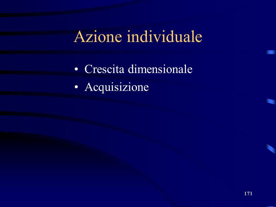 171 Azione individuale Crescita dimensionale Acquisizione