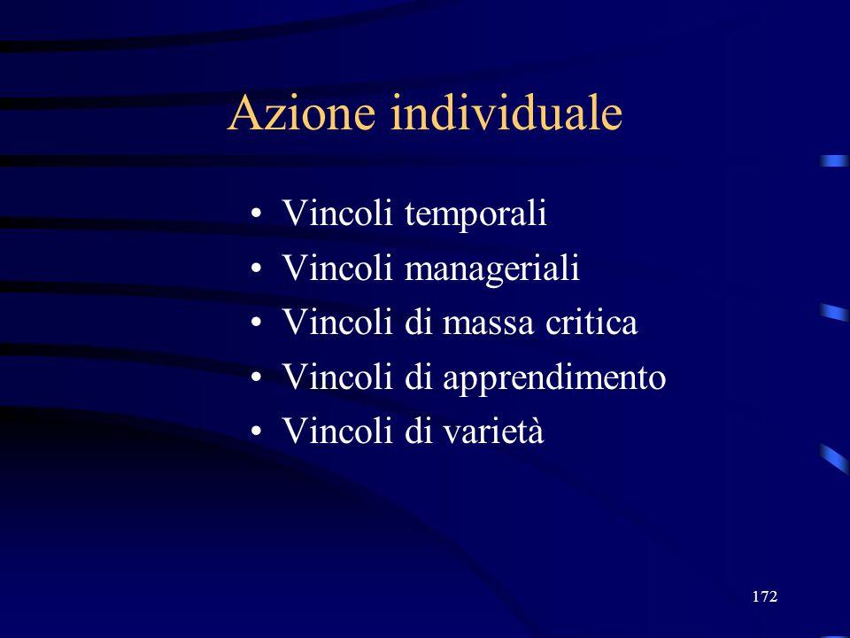 172 Azione individuale Vincoli temporali Vincoli manageriali Vincoli di massa critica Vincoli di apprendimento Vincoli di varietà