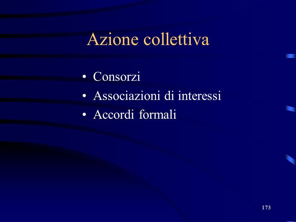 173 Azione collettiva Consorzi Associazioni di interessi Accordi formali