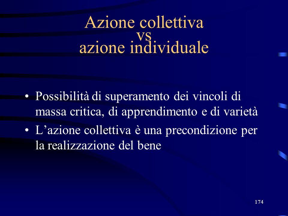 174 Azione collettiva vs azione individuale Possibilità di superamento dei vincoli di massa critica, di apprendimento e di varietà Lazione collettiva