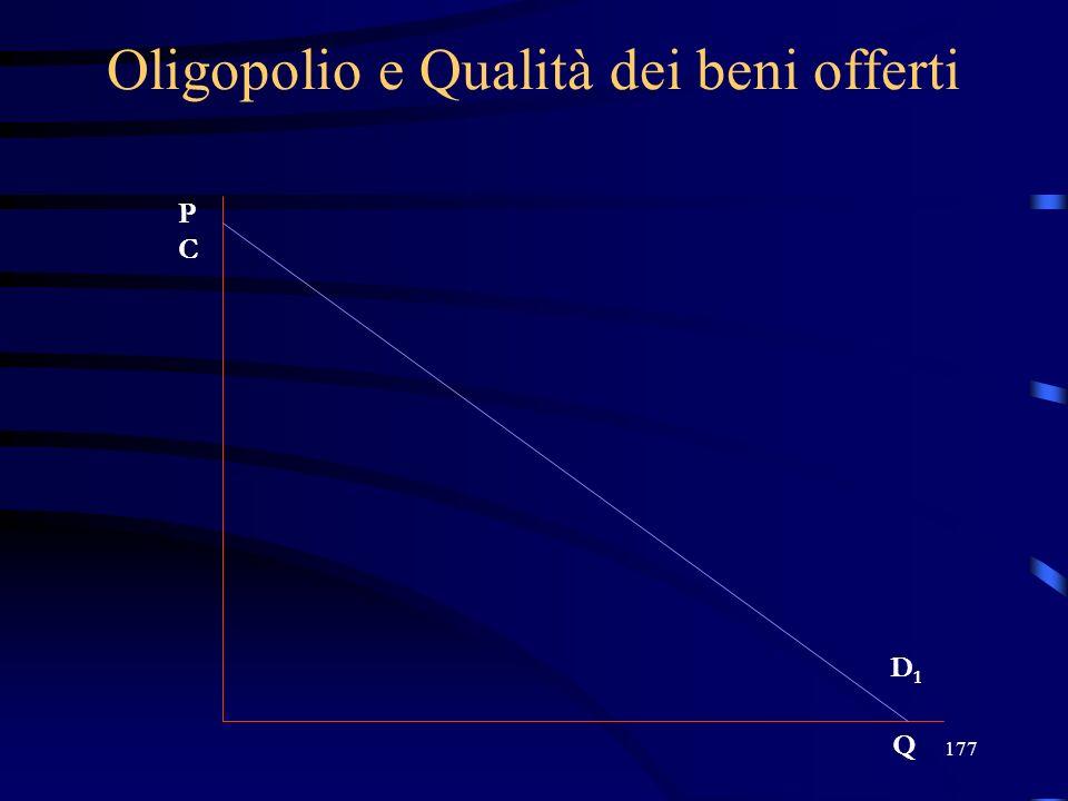 177 Oligopolio e Qualità dei beni offerti PCPC Q D1D1