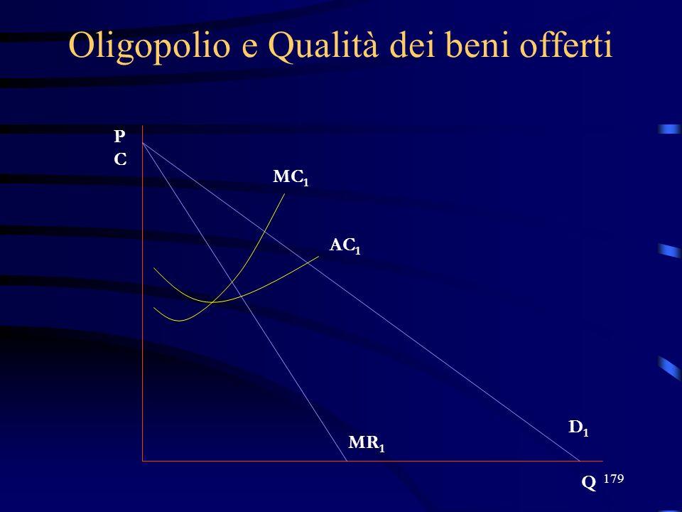 179 Oligopolio e Qualità dei beni offerti PCPC Q MC 1 AC 1 D1D1 MR 1