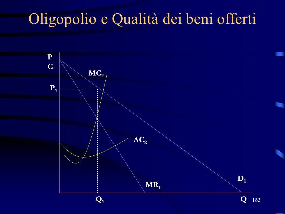 183 Oligopolio e Qualità dei beni offerti PCPC Q P1P1 Q1Q1 D1D1 MR 1 AC 2 MC 2