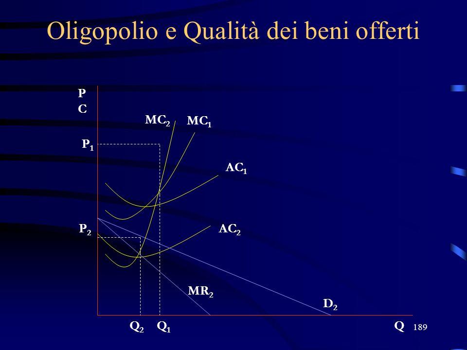 189 Oligopolio e Qualità dei beni offerti PCPC Q MC 1 AC 1 P1P1 Q1Q1 P2P2 Q2Q2 D2D2 MR 2 AC 2 MC 2