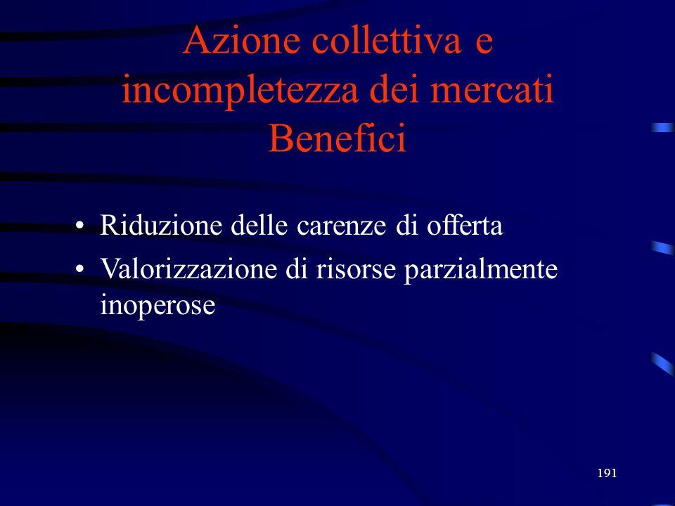 191 Azione collettiva e incompletezza dei mercati Benefici Riduzione delle carenze di offerta Valorizzazione di risorse parzialmente inoperose