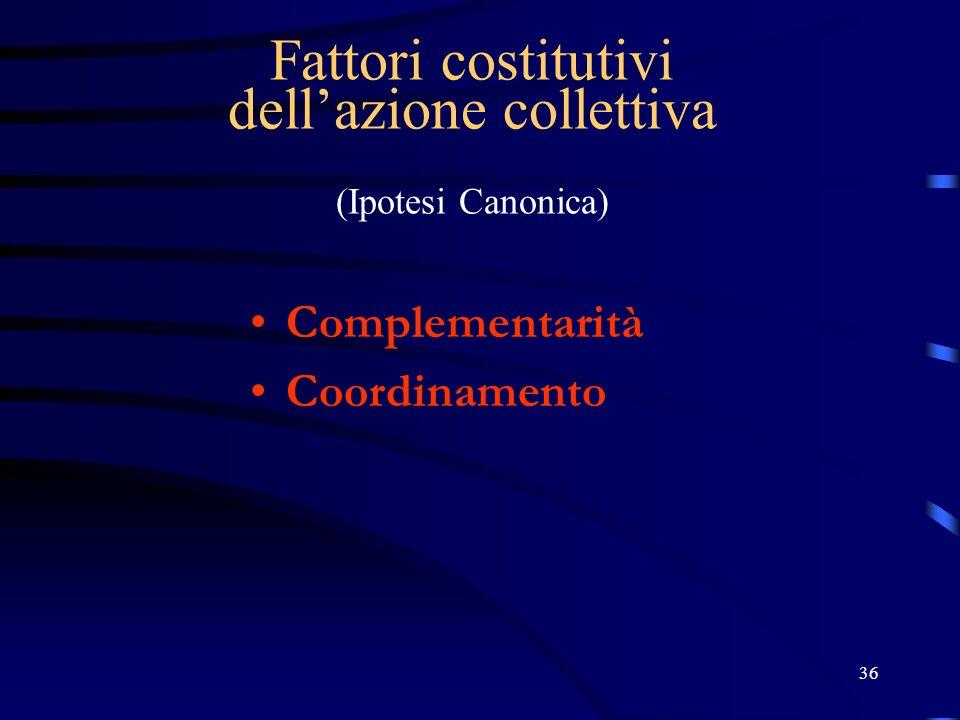 36 Fattori costitutivi dellazione collettiva (Ipotesi Canonica) Complementarità Coordinamento