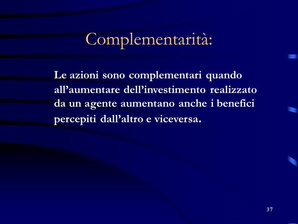 37 Complementarità: Le azioni sono complementari quando allaumentare dellinvestimento realizzato da un agente aumentano anche i benefici percepiti dal