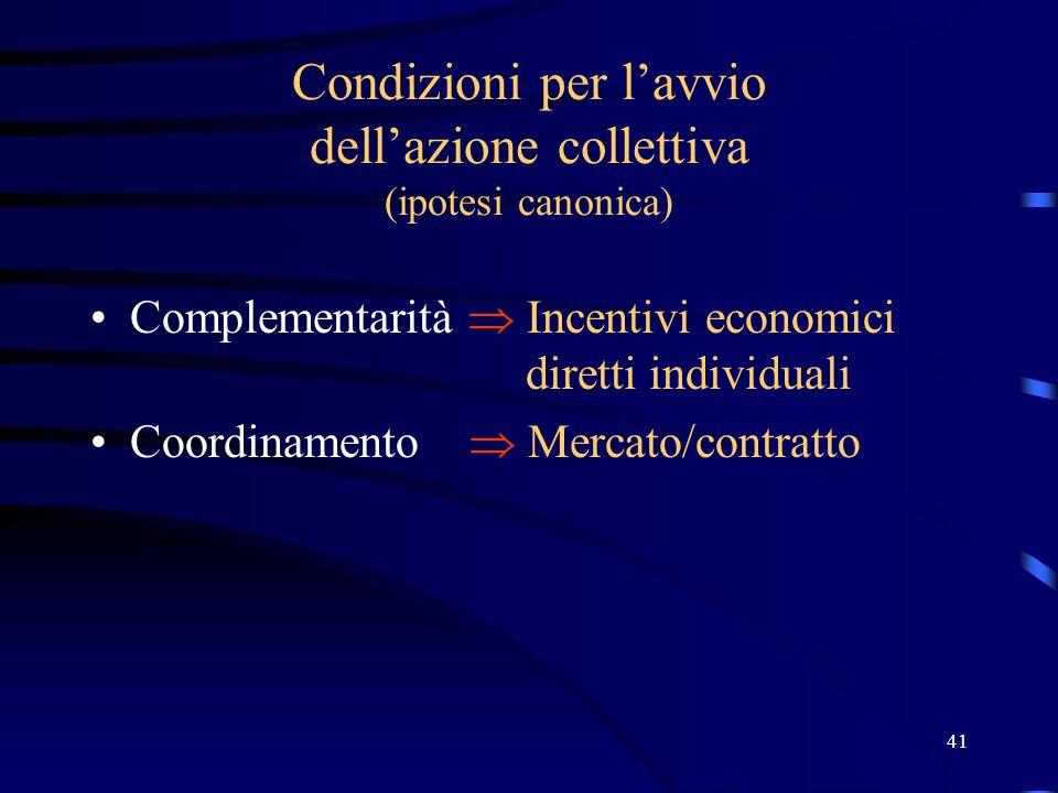 41 Condizioni per lavvio dellazione collettiva (ipotesi canonica) Complementarità Incentivi economici diretti individuali Coordinamento Mercato/contra