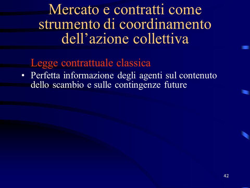 42 Mercato e contratti come strumento di coordinamento dellazione collettiva Legge contrattuale classica Perfetta informazione degli agenti sul conten