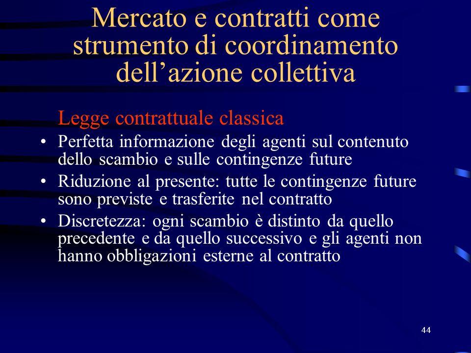 44 Mercato e contratti come strumento di coordinamento dellazione collettiva Legge contrattuale classica Perfetta informazione degli agenti sul conten
