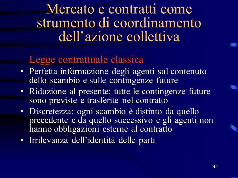 45 Mercato e contratti come strumento di coordinamento dellazione collettiva Legge contrattuale classica Perfetta informazione degli agenti sul conten