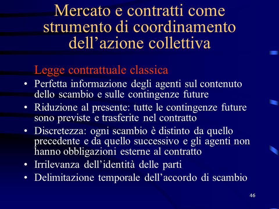 46 Mercato e contratti come strumento di coordinamento dellazione collettiva Legge contrattuale classica Perfetta informazione degli agenti sul conten