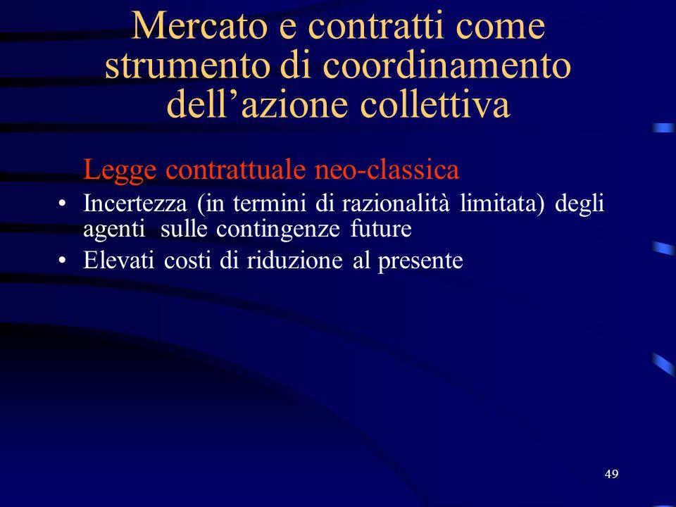 49 Mercato e contratti come strumento di coordinamento dellazione collettiva Legge contrattuale neo-classica Incertezza (in termini di razionalità lim