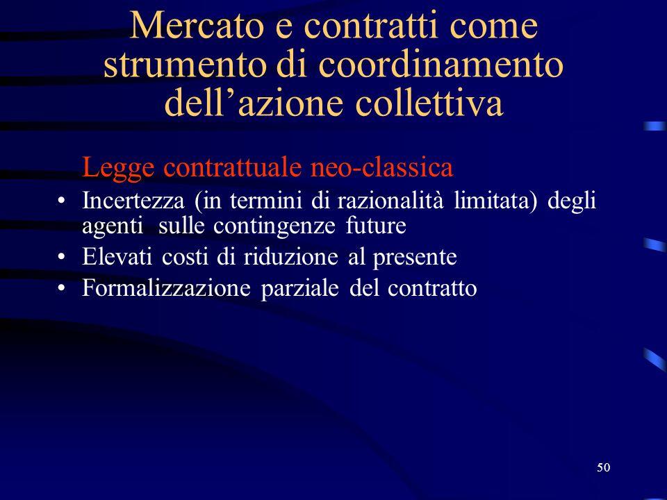 50 Mercato e contratti come strumento di coordinamento dellazione collettiva Legge contrattuale neo-classica Incertezza (in termini di razionalità lim