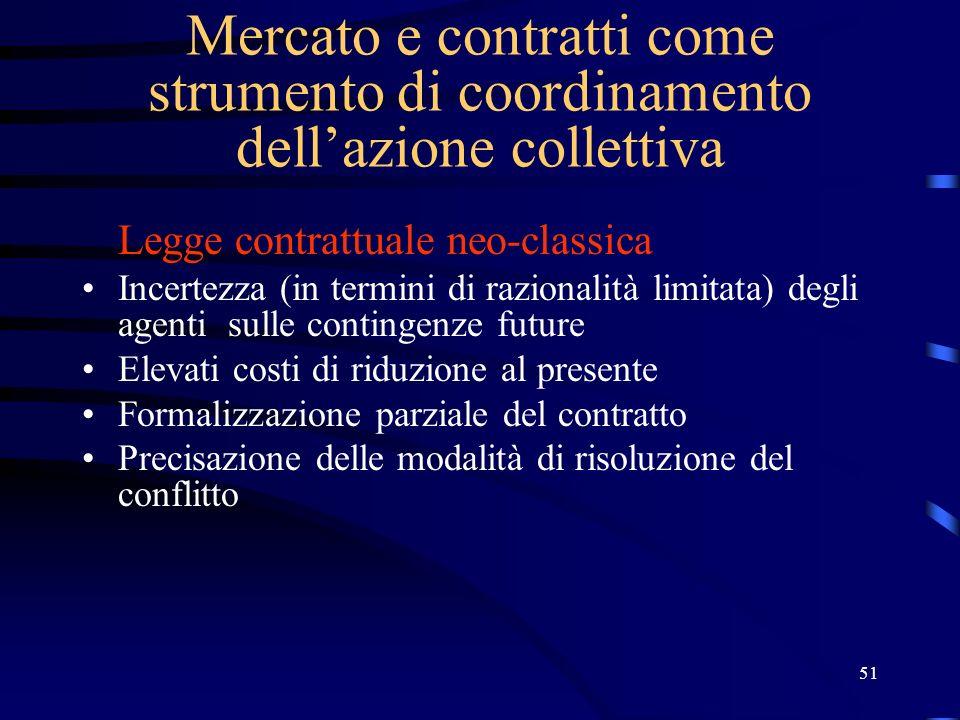 51 Mercato e contratti come strumento di coordinamento dellazione collettiva Legge contrattuale neo-classica Incertezza (in termini di razionalità lim