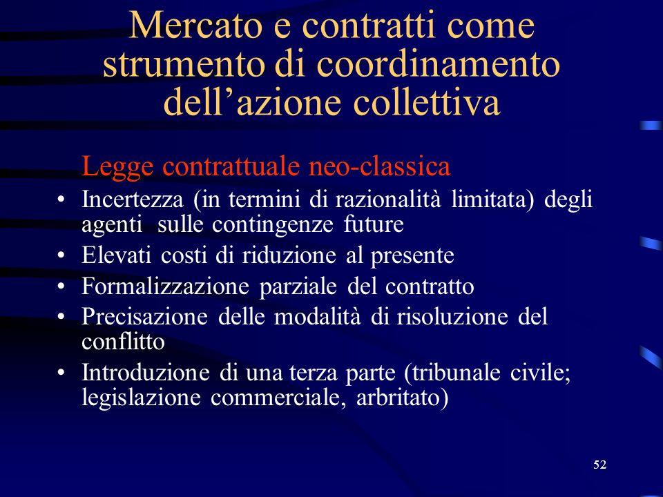 52 Mercato e contratti come strumento di coordinamento dellazione collettiva Legge contrattuale neo-classica Incertezza (in termini di razionalità lim