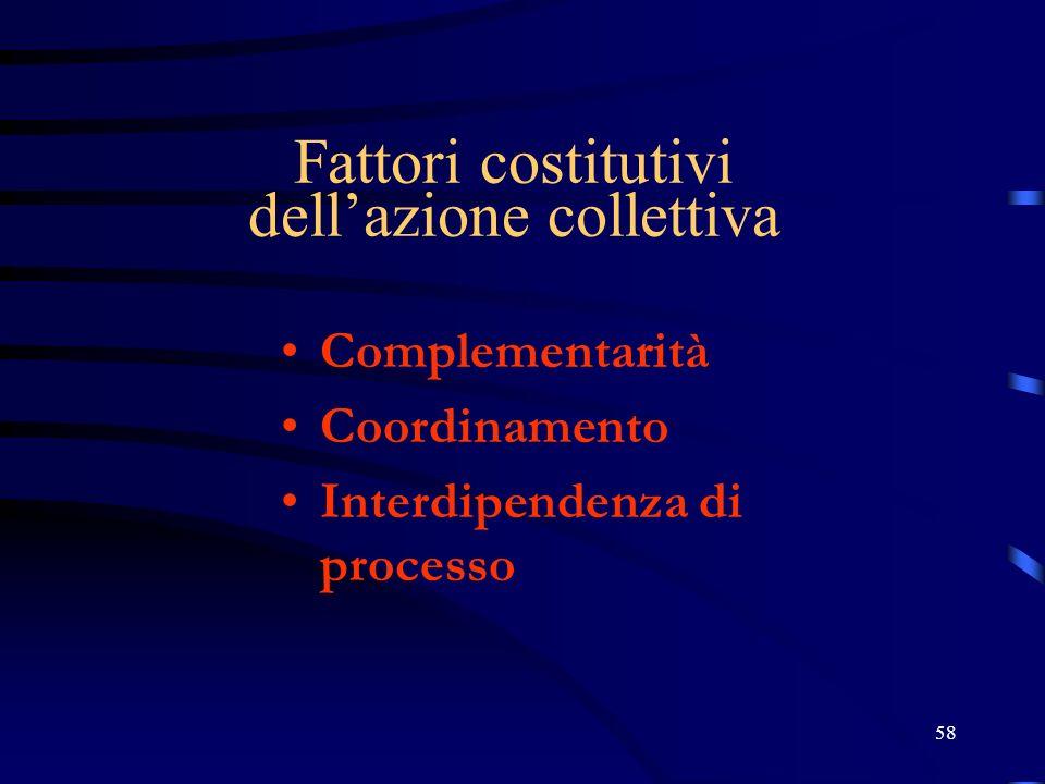 58 Fattori costitutivi dellazione collettiva Complementarità Coordinamento Interdipendenza di processo