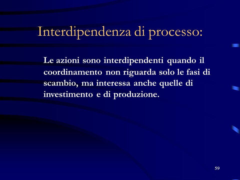 59 Interdipendenza di processo: Le azioni sono interdipendenti quando il coordinamento non riguarda solo le fasi di scambio, ma interessa anche quelle