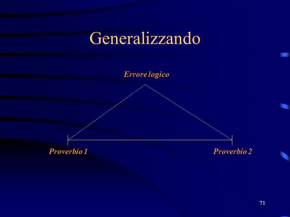71 Generalizzando Proverbio 1Proverbio 2 Errore logico