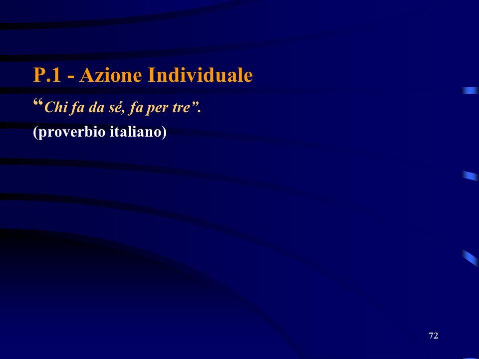 72 P.1 - Azione Individuale Chi fa da sé, fa per tre. (proverbio italiano)