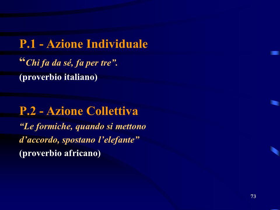 73 P.1 - Azione Individuale Chi fa da sé, fa per tre. (proverbio italiano) P.2 - Azione Collettiva Le formiche, quando si mettono daccordo, spostano l