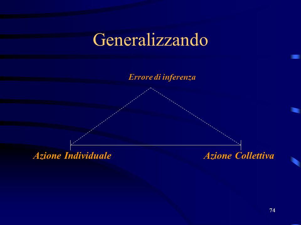 74 Generalizzando Azione IndividualeAzione Collettiva Errore di inferenza