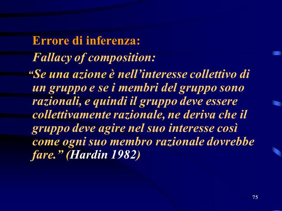 75 Errore di inferenza: Fallacy of composition: Se una azione è nellinteresse collettivo di un gruppo e se i membri del gruppo sono razionali, e quind