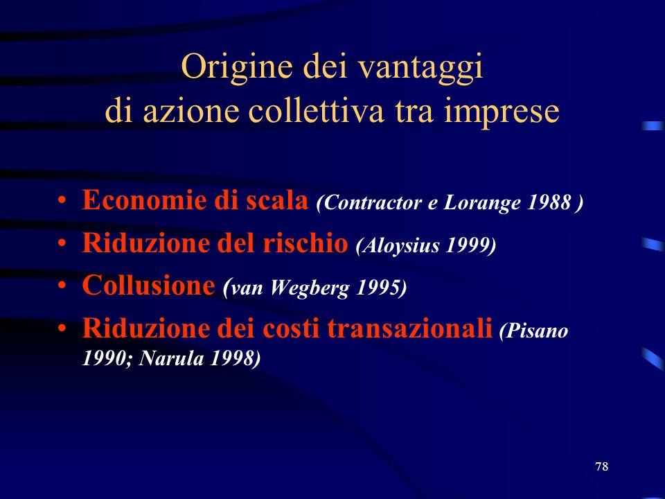 78 Origine dei vantaggi di azione collettiva tra imprese Economie di scala (Contractor e Lorange 1988 ) Riduzione del rischio (Aloysius 1999) Collusio