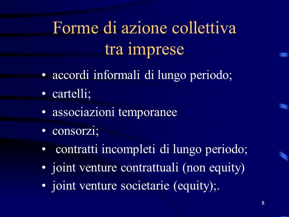8 Forme di azione collettiva tra imprese accordi informali di lungo periodo; cartelli; associazioni temporanee consorzi; contratti incompleti di lungo