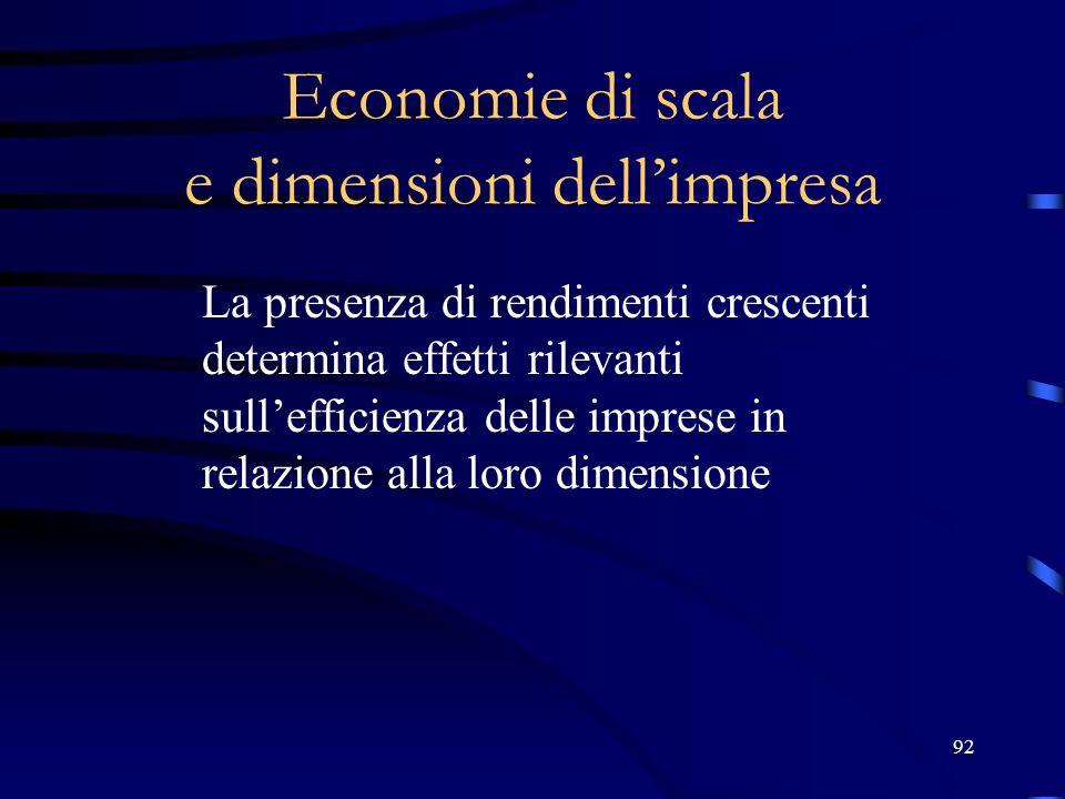 92 Economie di scala e dimensioni dellimpresa La presenza di rendimenti crescenti determina effetti rilevanti sullefficienza delle imprese in relazion