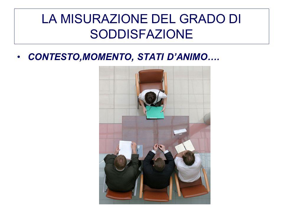 LA MISURAZIONE DEL GRADO DI SODDISFAZIONE CONTESTO,MOMENTO, STATI DANIMO….