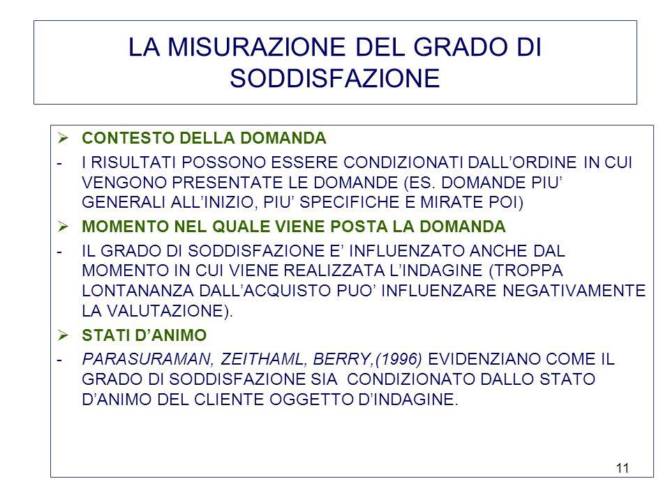11 LA MISURAZIONE DEL GRADO DI SODDISFAZIONE CONTESTO DELLA DOMANDA -I RISULTATI POSSONO ESSERE CONDIZIONATI DALLORDINE IN CUI VENGONO PRESENTATE LE DOMANDE (ES.