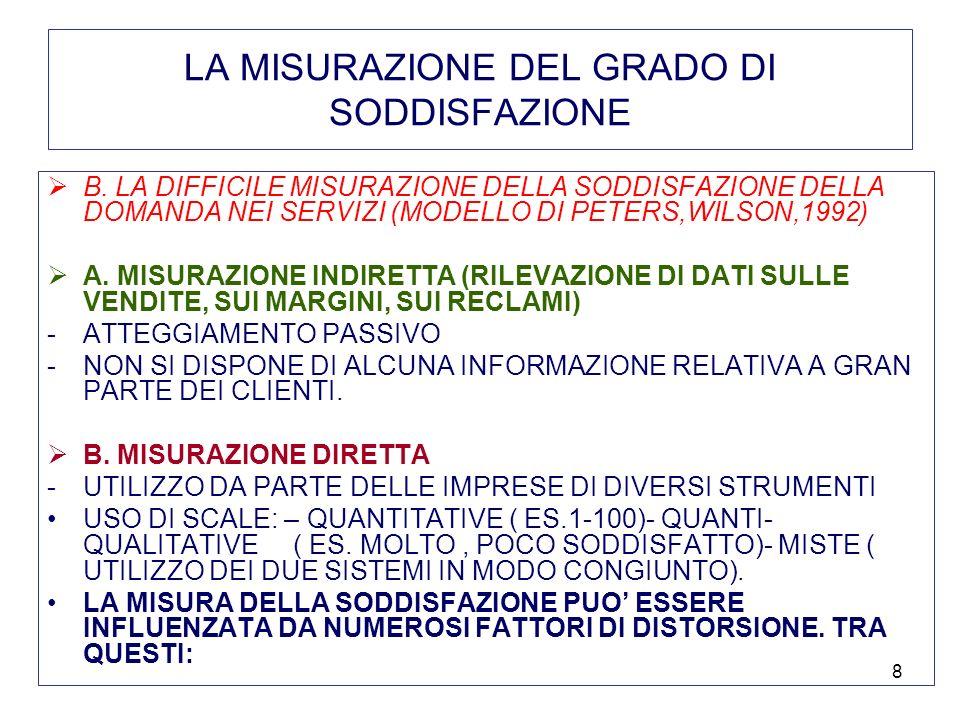 8 LA MISURAZIONE DEL GRADO DI SODDISFAZIONE B. LA DIFFICILE MISURAZIONE DELLA SODDISFAZIONE DELLA DOMANDA NEI SERVIZI (MODELLO DI PETERS,WILSON,1992)