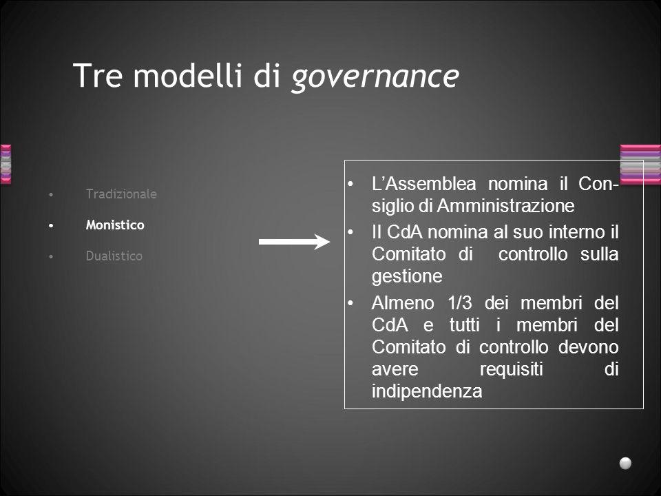 Tre modelli di governance Tradizionale Monistico Dualistico LAssemblea nomina il Con- siglio di Amministrazione Il CdA nomina al suo interno il Comita