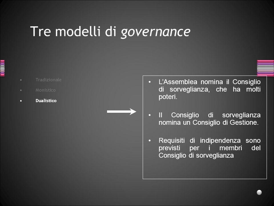 Tre modelli di governance Tradizionale Monistico Dualistico LAssemblea nomina il Consiglio di sorveglianza, che ha molti poteri. Il Consiglio di sorve