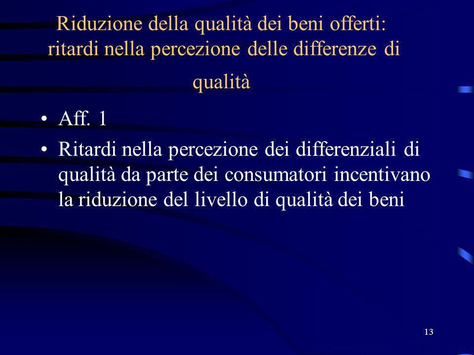 13 Riduzione della qualità dei beni offerti: ritardi nella percezione delle differenze di qualità Aff. 1 Ritardi nella percezione dei differenziali di