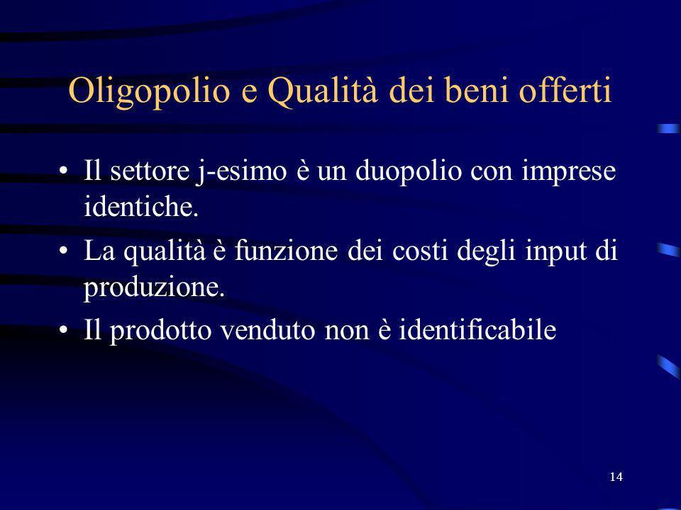 14 Oligopolio e Qualità dei beni offerti Il settore j-esimo è un duopolio con imprese identiche. La qualità è funzione dei costi degli input di produz