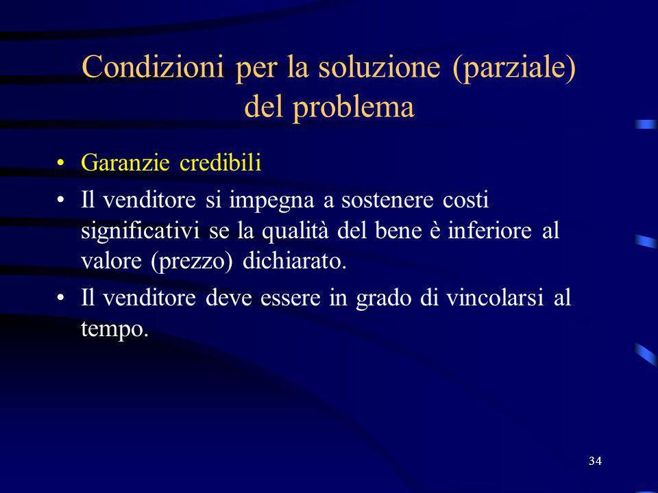 34 Condizioni per la soluzione (parziale) del problema Garanzie credibili Il venditore si impegna a sostenere costi significativi se la qualità del be