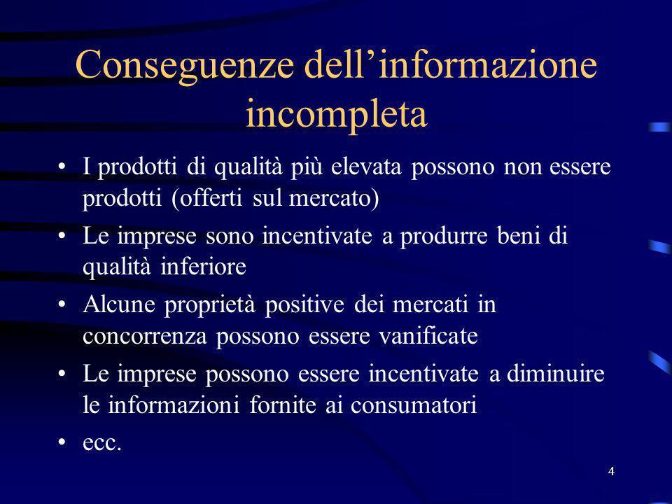 4 Conseguenze dellinformazione incompleta I prodotti di qualità più elevata possono non essere prodotti (offerti sul mercato) Le imprese sono incentiv