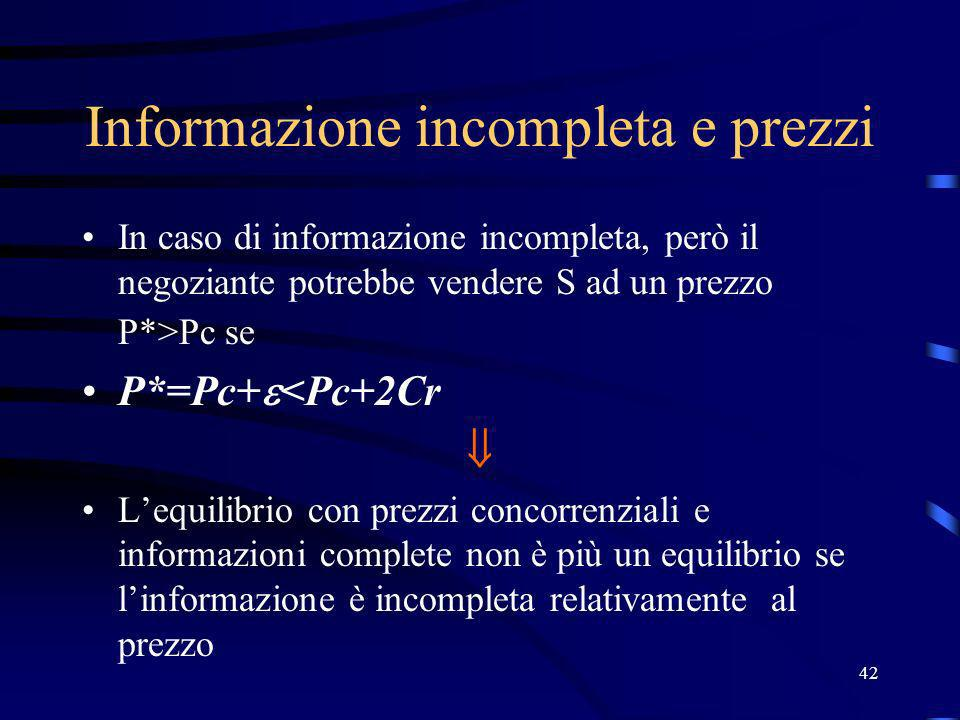 42 Informazione incompleta e prezzi In caso di informazione incompleta, però il negoziante potrebbe vendere S ad un prezzo P*>Pc se P*=Pc+ <Pc+2Cr Lequilibrio con prezzi concorrenziali e informazioni complete non è più un equilibrio se linformazione è incompleta relativamente al prezzo