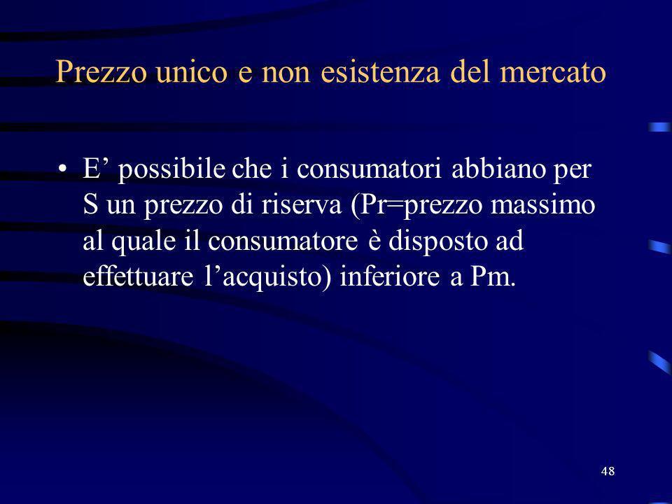48 Prezzo unico e non esistenza del mercato E possibile che i consumatori abbiano per S un prezzo di riserva (Pr=prezzo massimo al quale il consumatore è disposto ad effettuare lacquisto) inferiore a Pm.