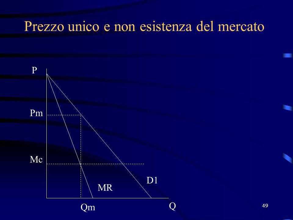 49 Prezzo unico e non esistenza del mercato D1 Q P MR Pm Qm Mc